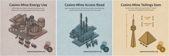 Casino Mine energy, access road and tailings dam combined infographic